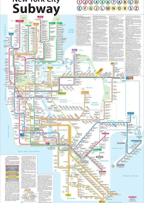 The NYC System!